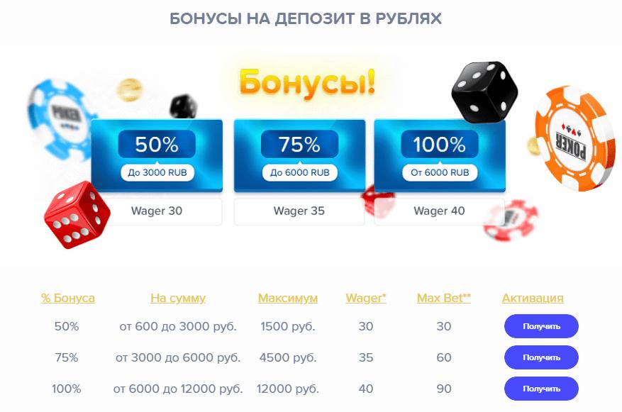Бонусы Слот Клуб Казино